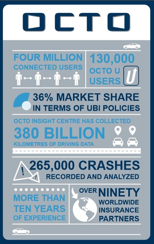 OCTO Infografia Octo ene 16
