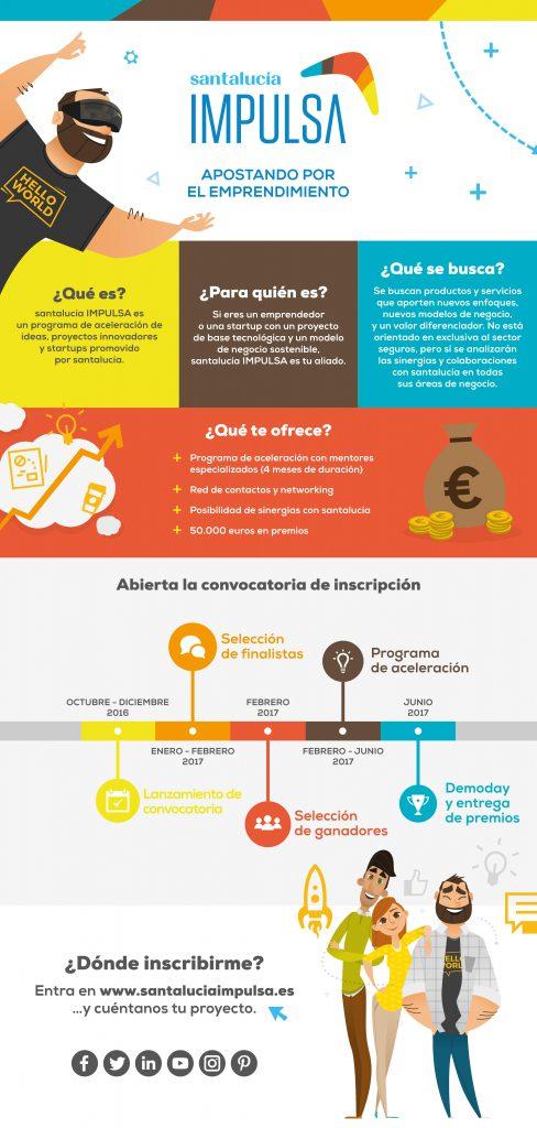 Infografia Santalucia Impulsa oct 16