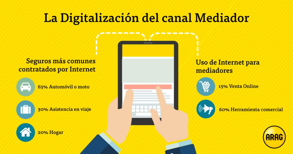 Arag Estudio digital mediadores dic 16