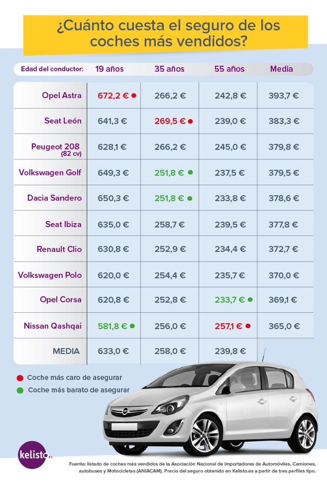 Cuanto cuesta la verificacion 2016 edomex cuanto cuesta - Cuanto puede costar la reforma de un piso ...
