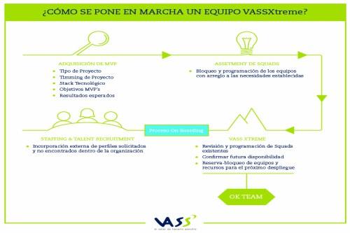 VASSXtreme