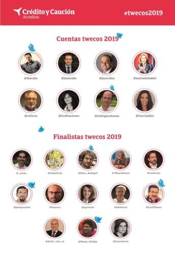 #twecos 2019: periodistas y economistas acaparan la influencia económica en Twitter