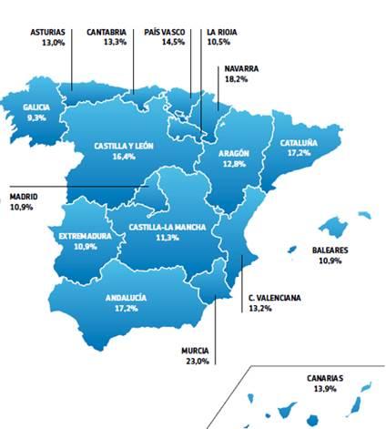 Murcia y Navarra a la cabeza de la salud digital