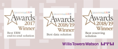 Insurance ERM Awards premia a Willis Towers Watson