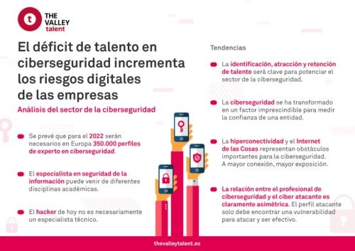 Urgente se busca talento en ciberseguridad