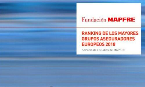 Mapfre, sexta aseguradora europea No Vida en 2018