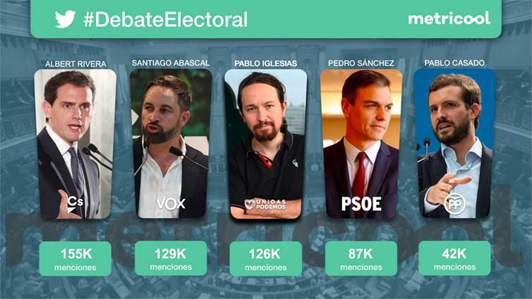 Metricool debate electoral noticias de seguros