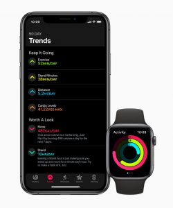 wearables noticias de seguros