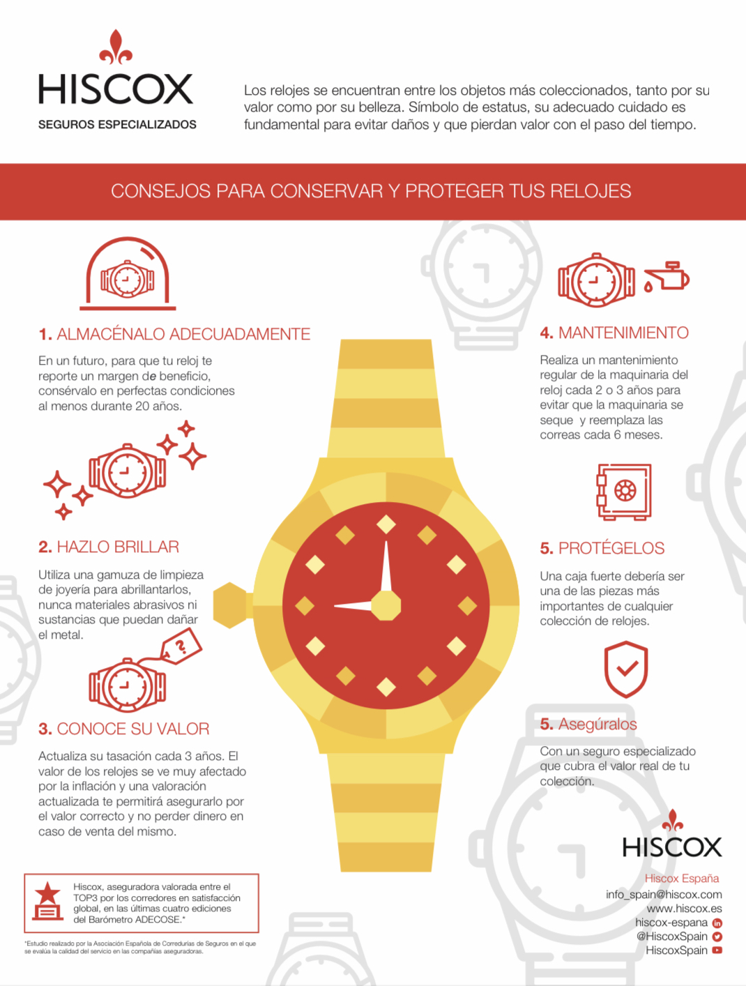Hiscox cambio de hora noticias de seguros