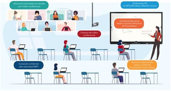 Colegio de Málaga tecnología noticias de seguros