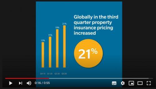 Marsh informe primas noticias de seguros