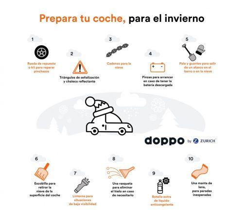 doppo by Zurich kit para el invierno noticias de seguros