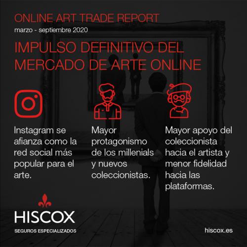 Hiscox informe arte online noticias de seguros
