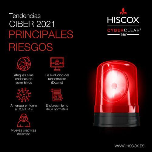 Hiscox los 5 riesgos ciber. Noticias de seguros