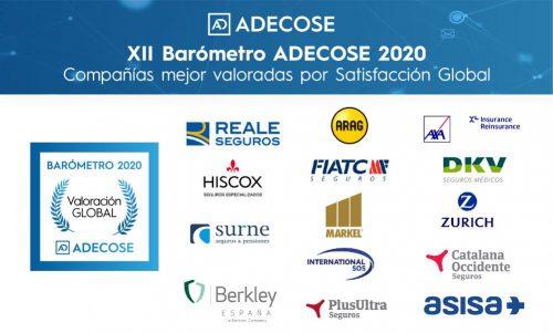 Barómetro ADECOSE 2020. Noticias de seguros