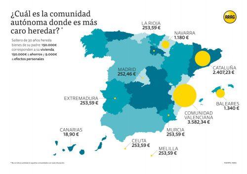 ARAG cuánto cuesta heredar en España. Noticias de seguros