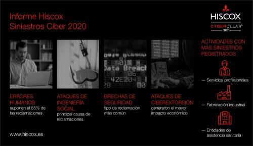 Informe Siniestros ciber de Hiscox. Noticias de seguros