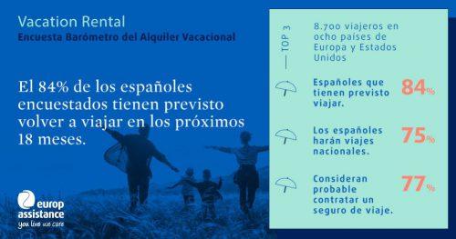 El viaje en la nueva era, Un estudio de Europ Assistance. Noticias de seguros.