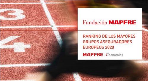 Mapfre se mantiene como la sexta mayor aseguradora europea de No Vida en Europa.