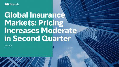 Los precios de las primas aumentó un 15% en el segundo trimestre de 2021, a medida que las tarifas continúan moderándose, explica Marsh.