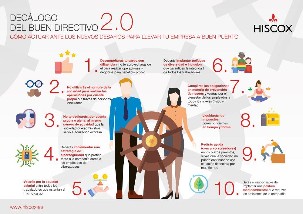 """Hiscox desvela el Decálogo del """"Buen Directivo 2.0""""."""