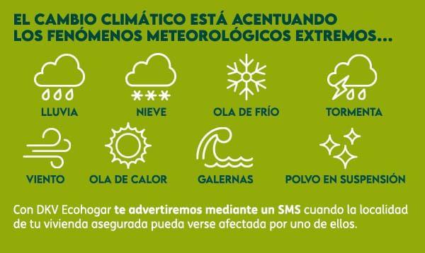 DKV avisará por SMS a sus clientes de fenómenos meteorológicos severos o extremos, acrecentados por el cambio climático.
